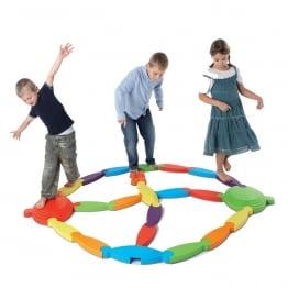 Equilibre et coordination